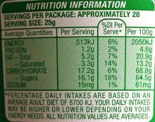 M&Ms710gRednGreenIngredients.jpg